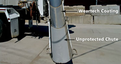 Weartech vs. Unprotected